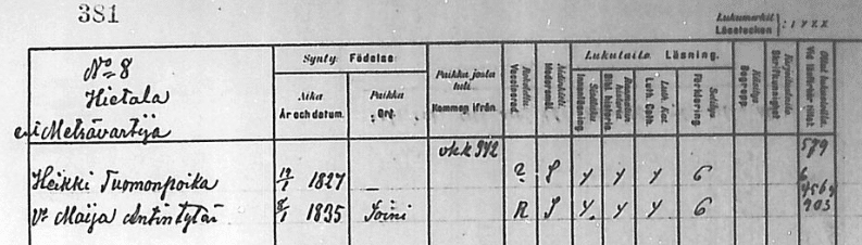 Finland Genealogy by popular US online genealogists, Price Genealogy: image of a Finnish ancestry record.