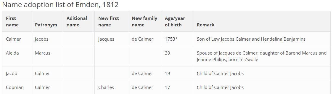 German Genealogy by popular US online genealogists: image of a German adoption list.