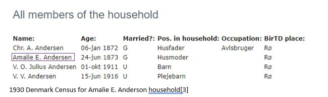 Danish Research by popular US online genealogists, Price Genealogy: image of a 1930 Denmark census.
