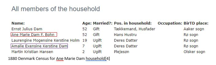 Danish Research by popular US online genealogists, Price Genealogy: image of a 1880 Denmark census.
