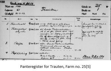 Norwegian Genealogy by popular US online genealogists, Price Genealogy: image of a panteregister.