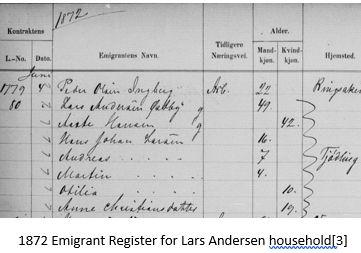 Norwegian Genealogy by popular US online genealogists, Price Genealogy: image of a Emigrant register.