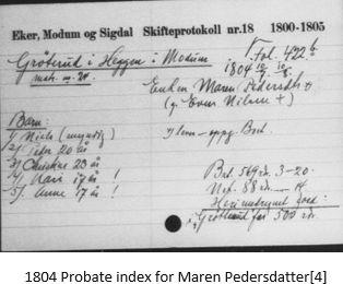 Norwegian Genealogy by popular US online genealogists, Price Genealogy: image of a probate index.