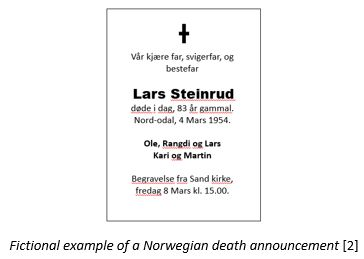 Homelands in Norway by popular US online genealogists, Price Genealogy: image of a Norwegian death announcement.