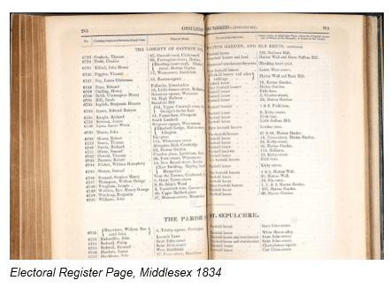 English Census Substitutes by popular US online genealogists, Price Genealogy: image of a electoral register page.