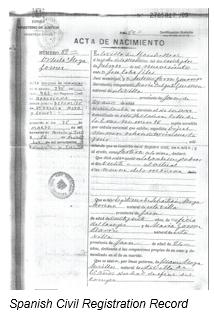 Civil Registration by popular US online genealogists, Price Genealogy: image of Spanish civil registration.