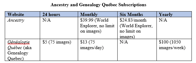 Canada Genealogy by popular US online genealogists, Price Genealogy: image of a Ancestry and Genealogy Quebec subscription.